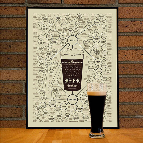 Pop Chart Lab Beer Poster, Only £17.49 | The Fowndry