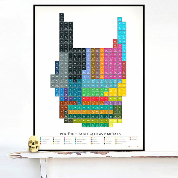 Periodic Table of Heavy Metals Poster