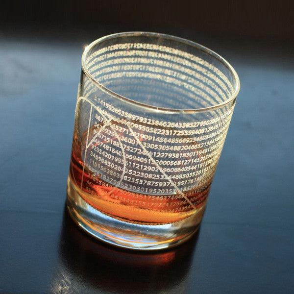 Buy Pi Theorem Rocks Glass and other gifts online - The Fowndry