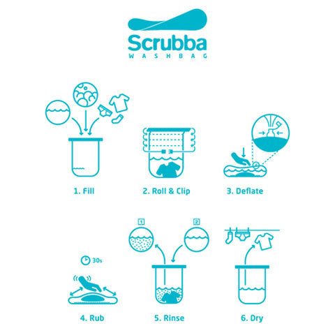 Buy Scrubba Portable Washing Machine and other gifts online - The Fowndry