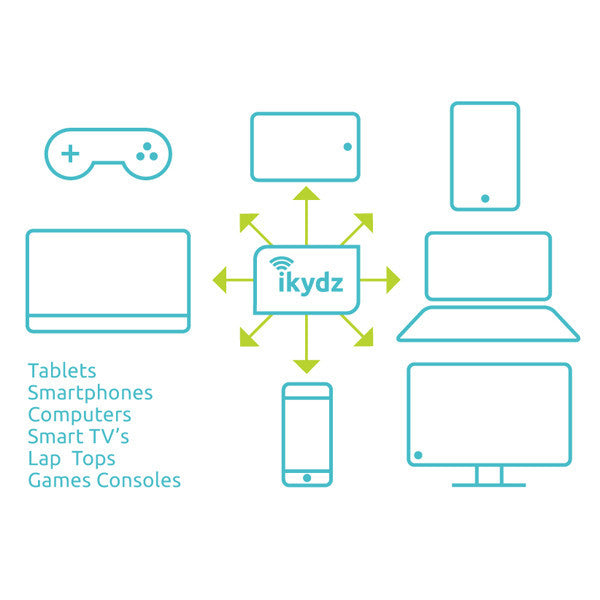 Buy iKydz Home Internet Content Controller and other gifts online - The Fowndry