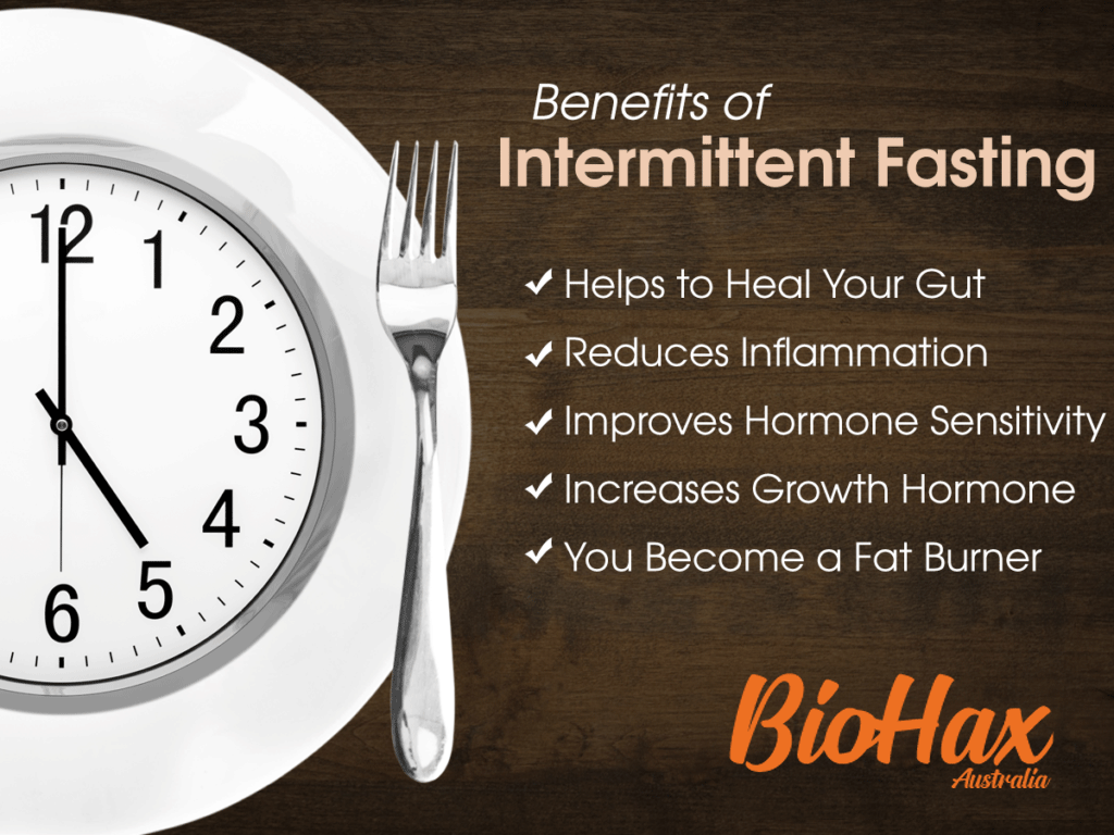 "Intermittent Fasting - a Well-known ""Biohack"" in Silicon Valley"