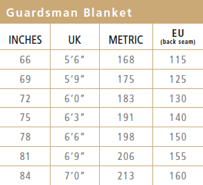Horse Blankets  Size Chart