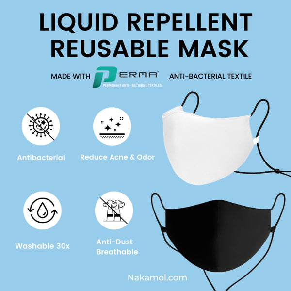Liquid Repellent Reusable Mask Made with PERMA™ Anti-Bacterial Textile