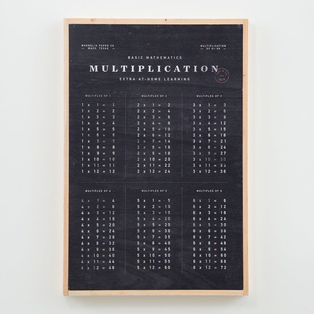 BLACK HANGING WOODEN MULTIPLICATION CHART SIGN