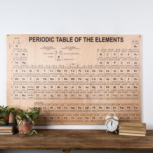 Wood Periodic Table