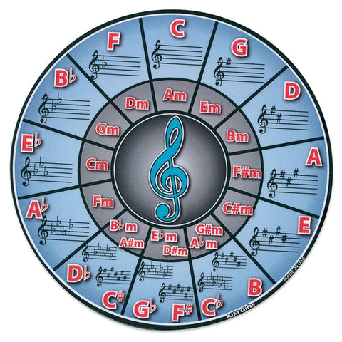 Mouse Pad - Circle of Fifths -