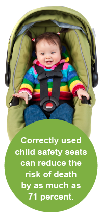 What Car Seat Do You Recommend?