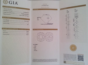 GIA Certificate Sustainable Ethical Diamond