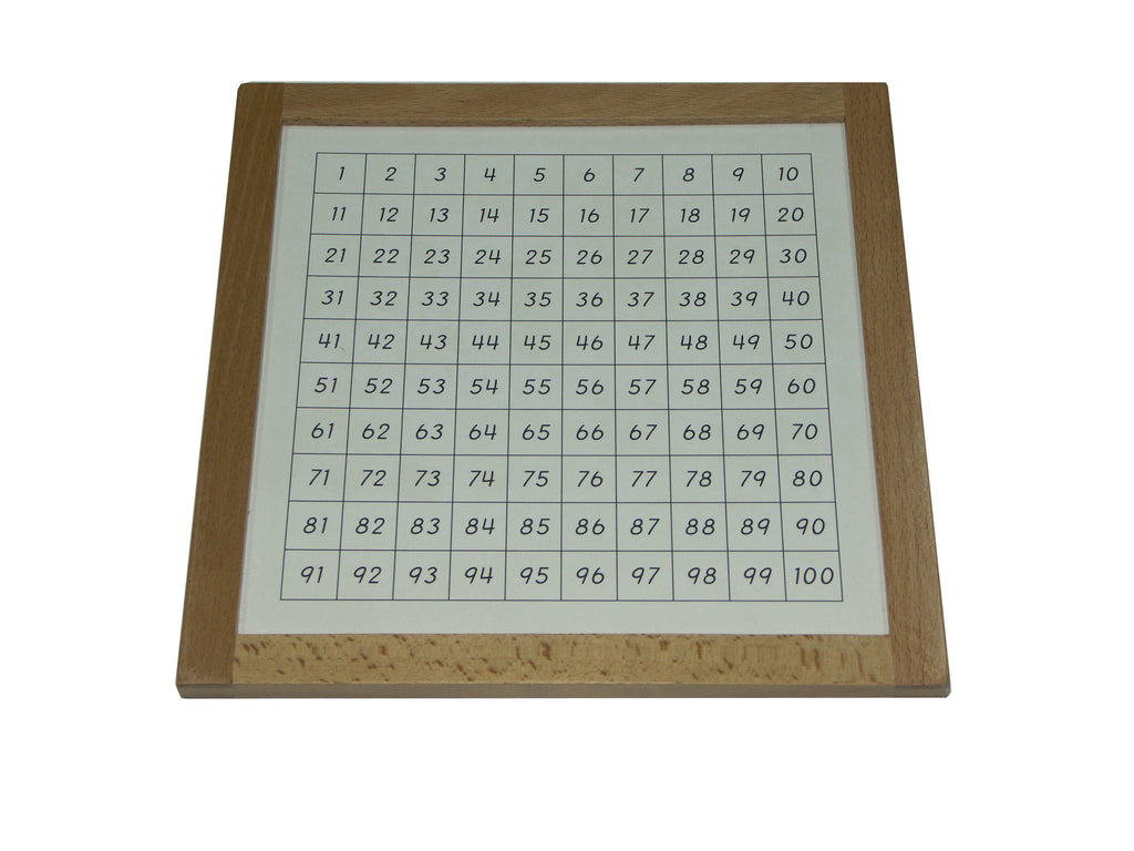 Hundred Board Control Chart 270216965
