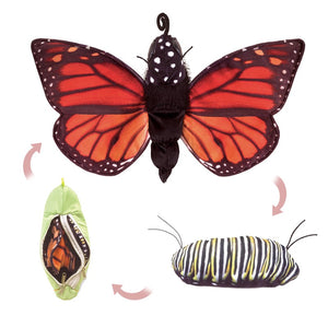 Folkmanis Monarch Life Cycle