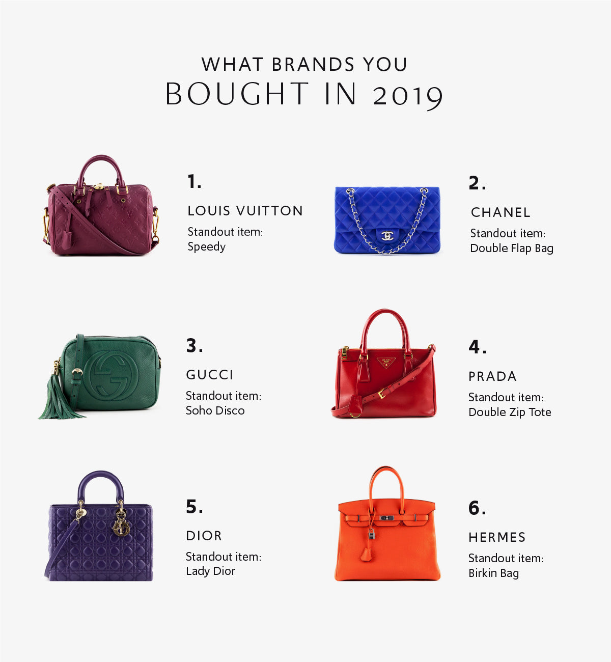 Top designer handbags you purchased in 2019