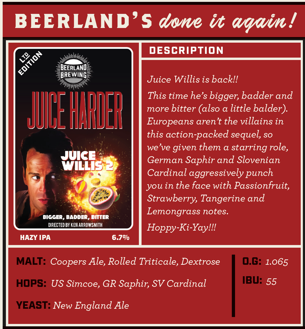 BEERLAND BREWING CO JUICE WILLIS JUICE HARDER HAZY IPA 375ML X 24