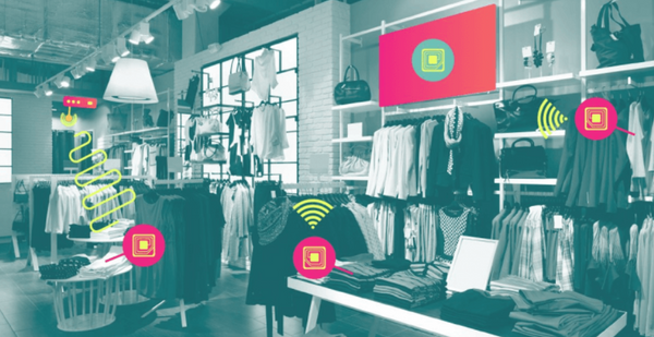RFID in Retail Store
