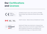 Realguard Canada Mask Certifications and Licenses