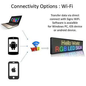 WiFi Connectivity - Deol Display Systems