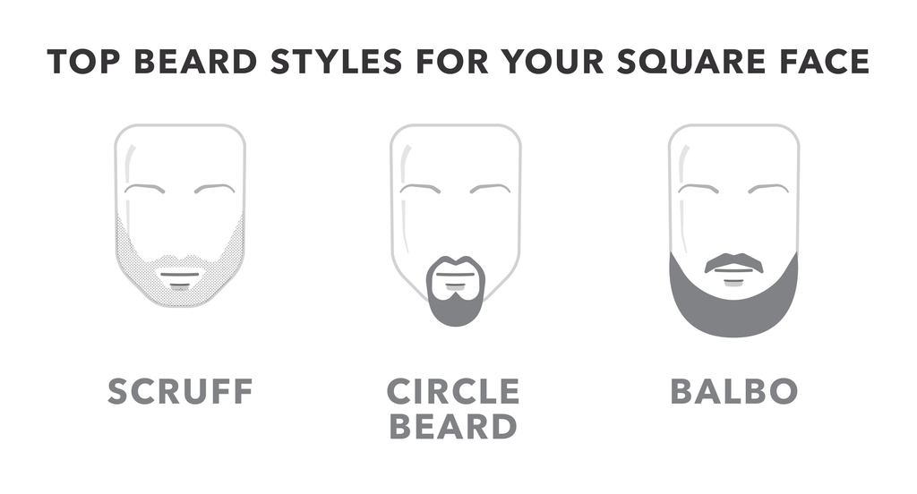 Best Beard Styles for Square Face