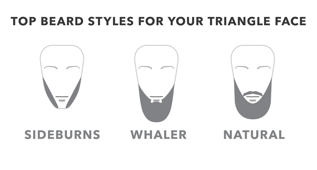 Best Beard Styles for Triangle Face