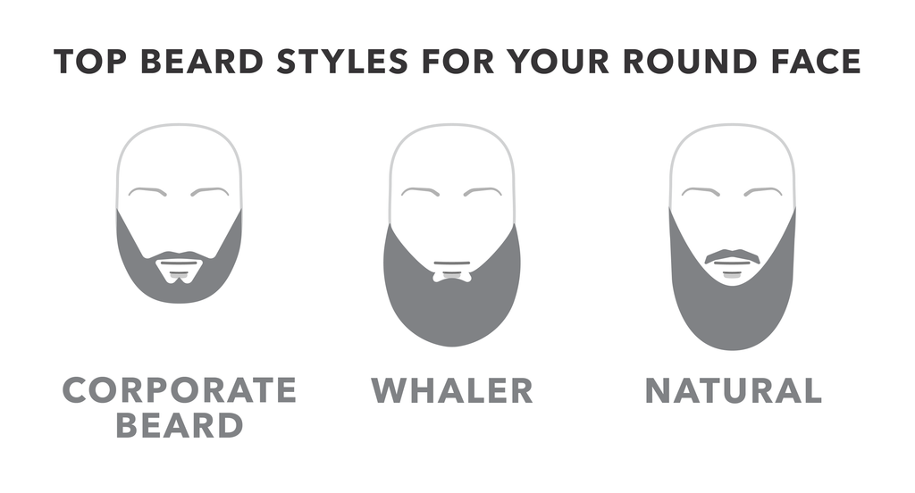 Best Beard Style for Round Face