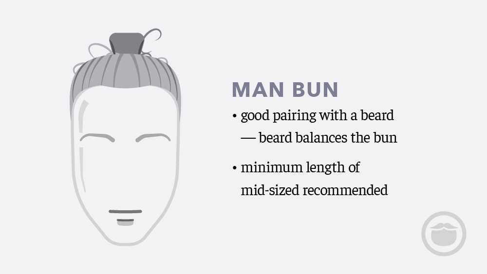 583f6013 Many will argue that the man bun/top knot was designed to go with a beard  and it is a good pairing, no question. The beard helps balance out the bun  and ...