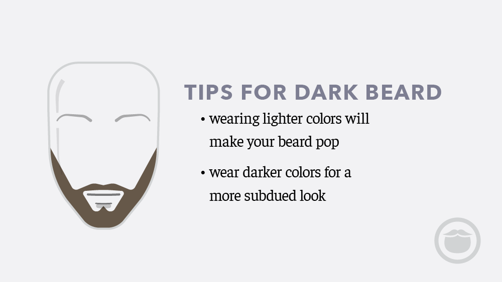 Style Tips for a Black or Brown Beard