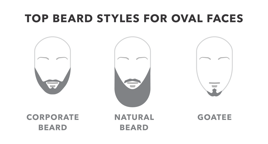 Beard Styles for Oval Face Shapes
