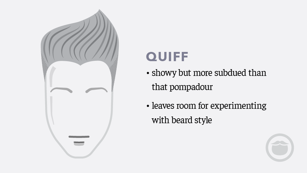 The Quiff Haircut Style Tips