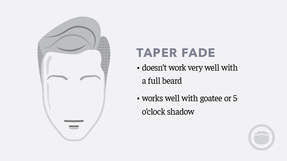 Taper Fade Haircut Style Tips