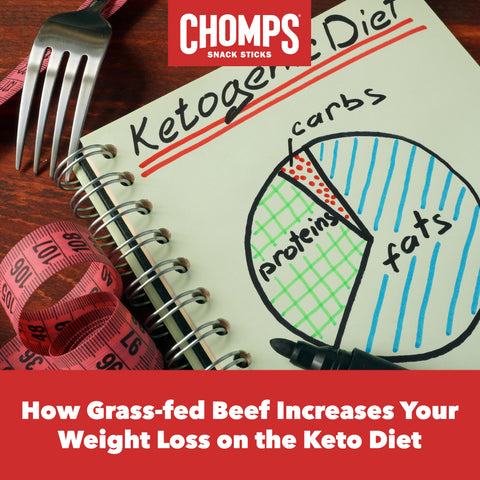 HOW GRASS-FED BEEF SPEEDS UP YOUR WEIGHT LOSS ON THE KETO DIET