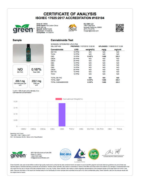 Koi Hemp Extract Body Lotion