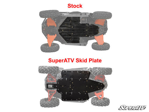 SuperATV Polaris RZR 900 Full Skid Plate Kit