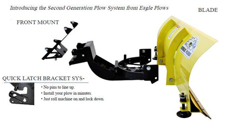 Eagle Gen 2 Snow Plow Kits Standard Blade ATV Models
