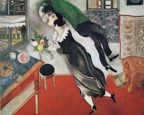 Marc Chagall painting The Birthday (1915)