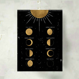 Moon Phase Calendar and Art Print