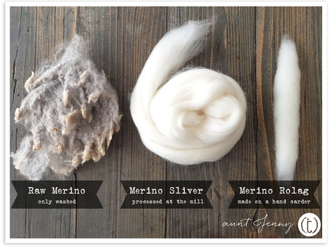 image of raw merino wool fleece, merino sliver and merino rolag