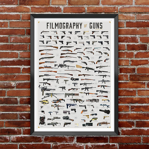 Filmography of Guns