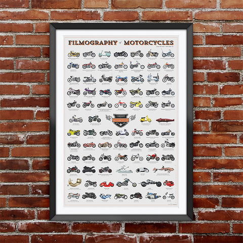 Filmography of Motorcycles