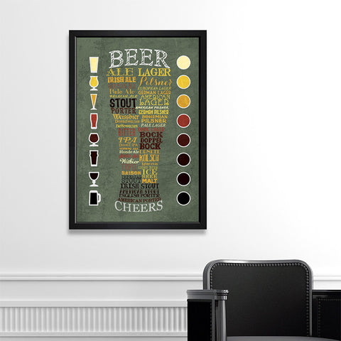 Hatcher & Ethan 'Beer Chart' Framed Art