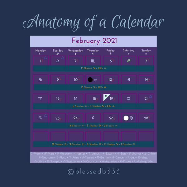 Anatomy of a Calendar