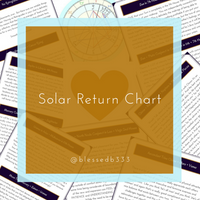 Solar Return Chart Reading
