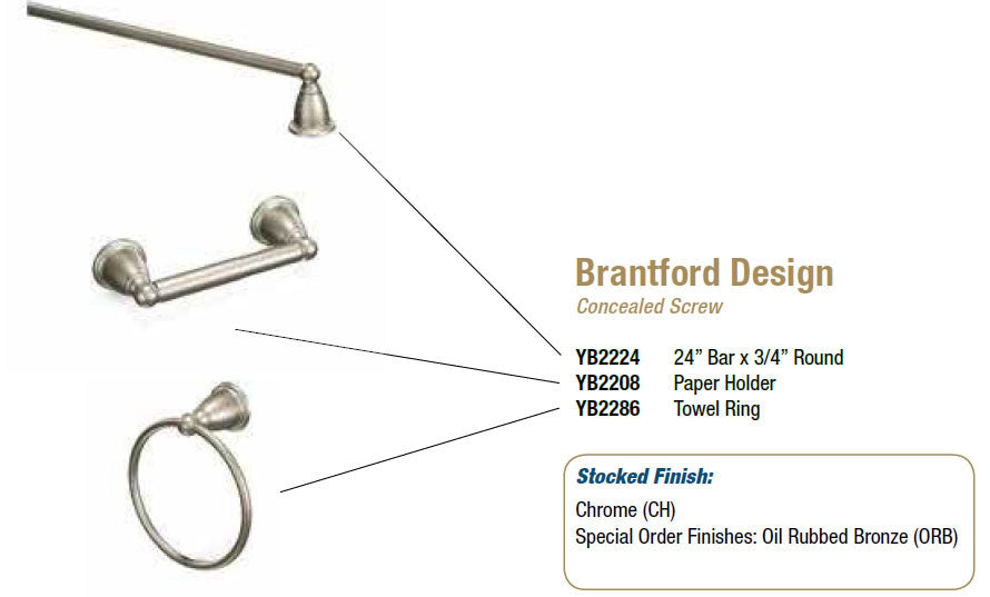 Brantford Design - Doors and Specialties Co.