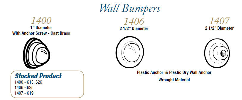 Wall Bumpers - Doors and Specialties Co.