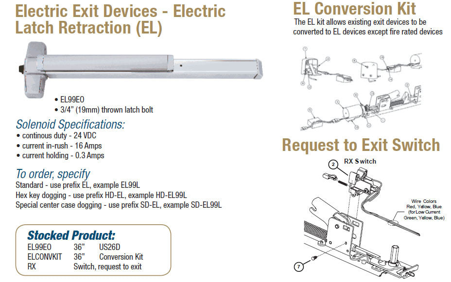 request to exit wiring diagram request image von duprin el99 electric exit devices on request to exit wiring diagram