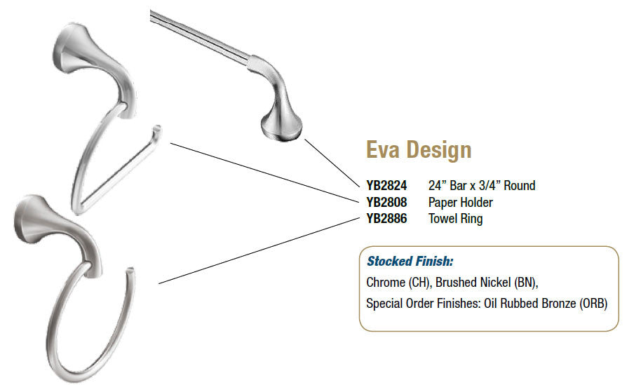 EVA Design - Doors and Specialties Co.