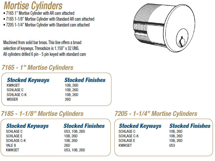 Mortise Cylinders - Doors and Specialties Co.