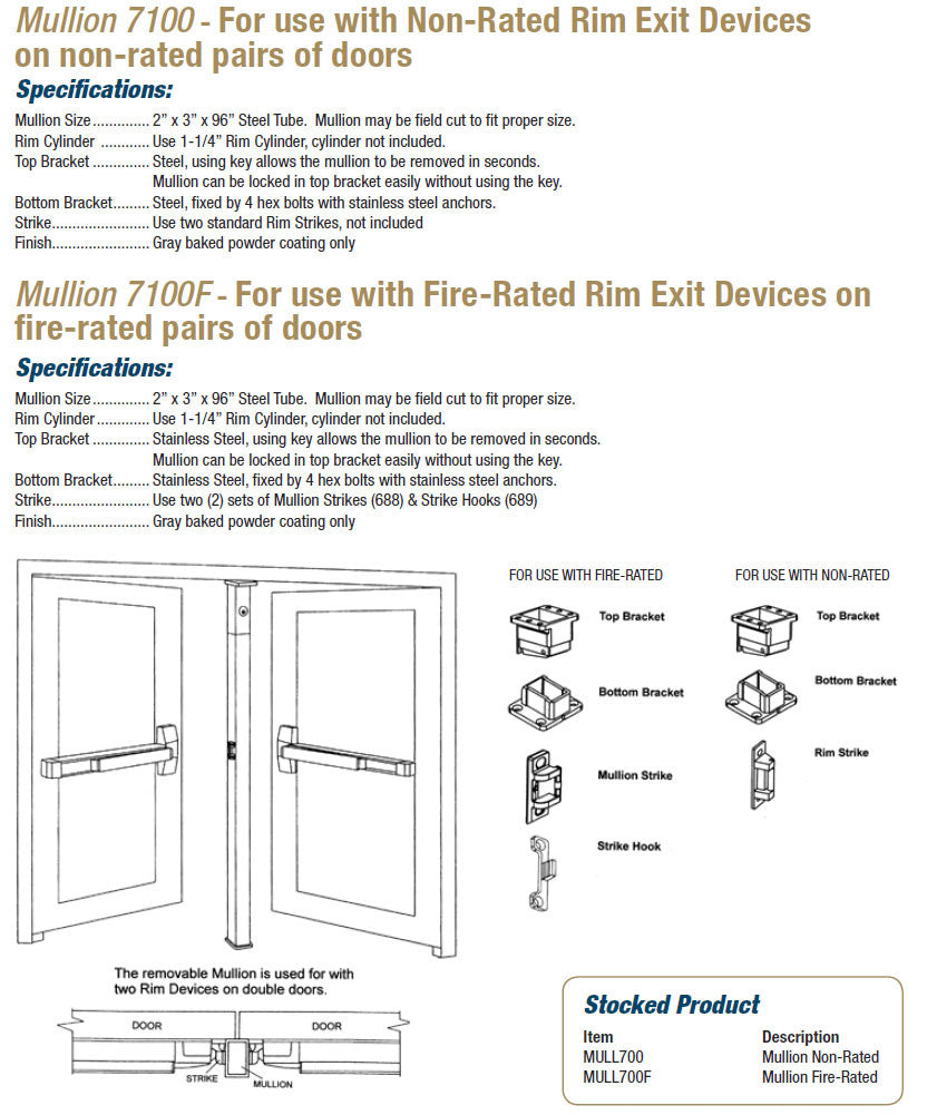 Mullion 7100 non rated & Mullion 7100F fire rated - Doors and Specialties Co.