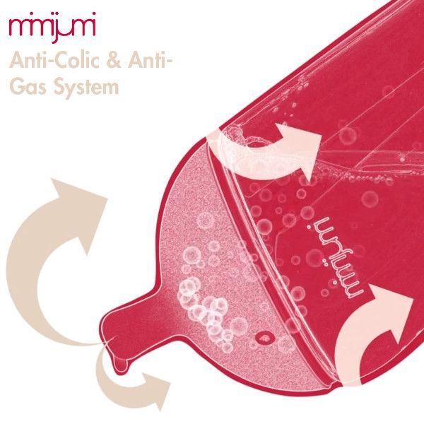 Mimijumi Not So Hungry (120ml) - Baby bottle - Bmini | Design for Kids