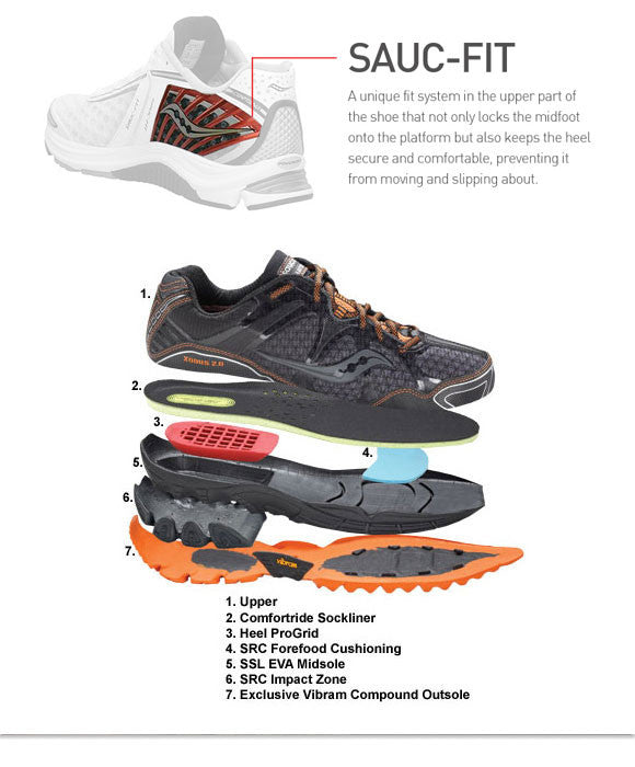 Buy Orthotic Shoes Online Australia