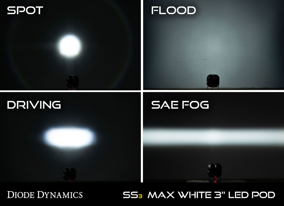 Stage Series SS3 LED Pods - MAX