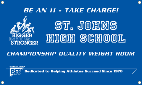 Custom Championship Weight Room Banners